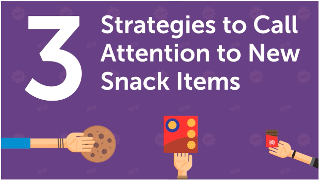 Strategies to Call Attention to New Snack Items